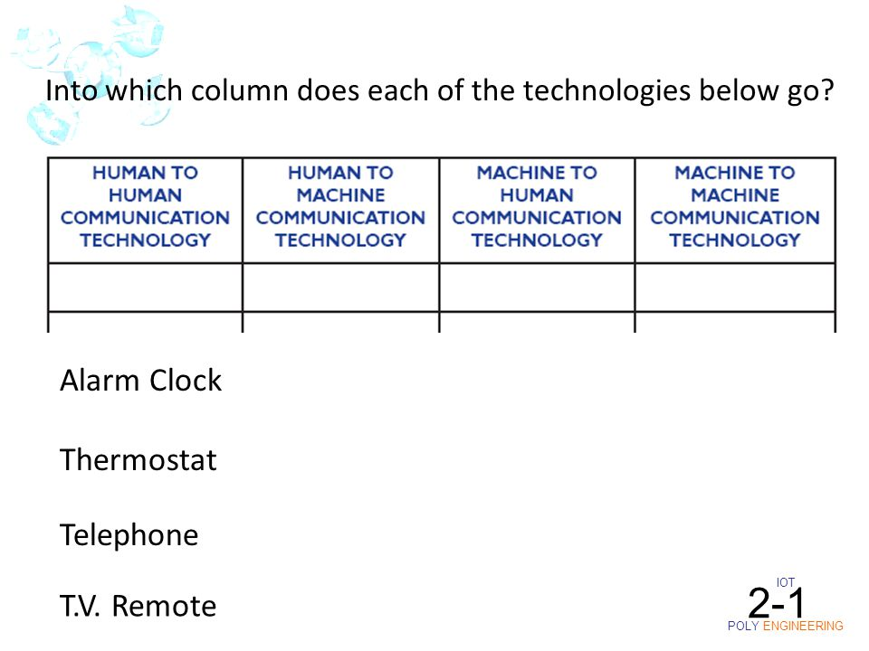 IOT POLY ENGINEERING 2-1 Into which column does each of the technologies below go.