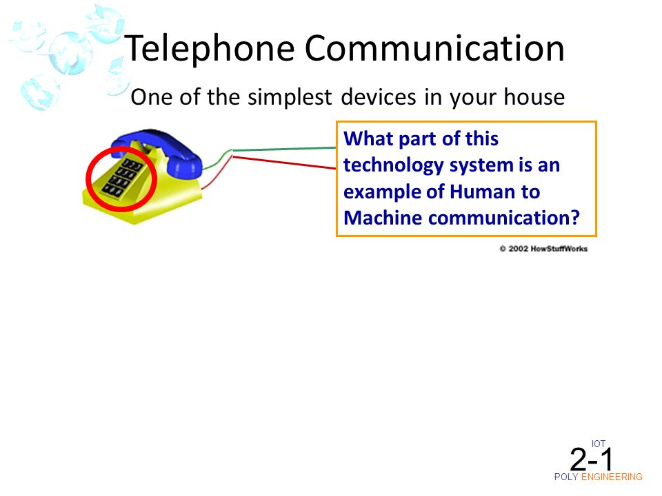 IOT POLY ENGINEERING 2-1 Telephone Communication One of the simplest devices in your house What part of this technology system is an example of Human to Machine communication