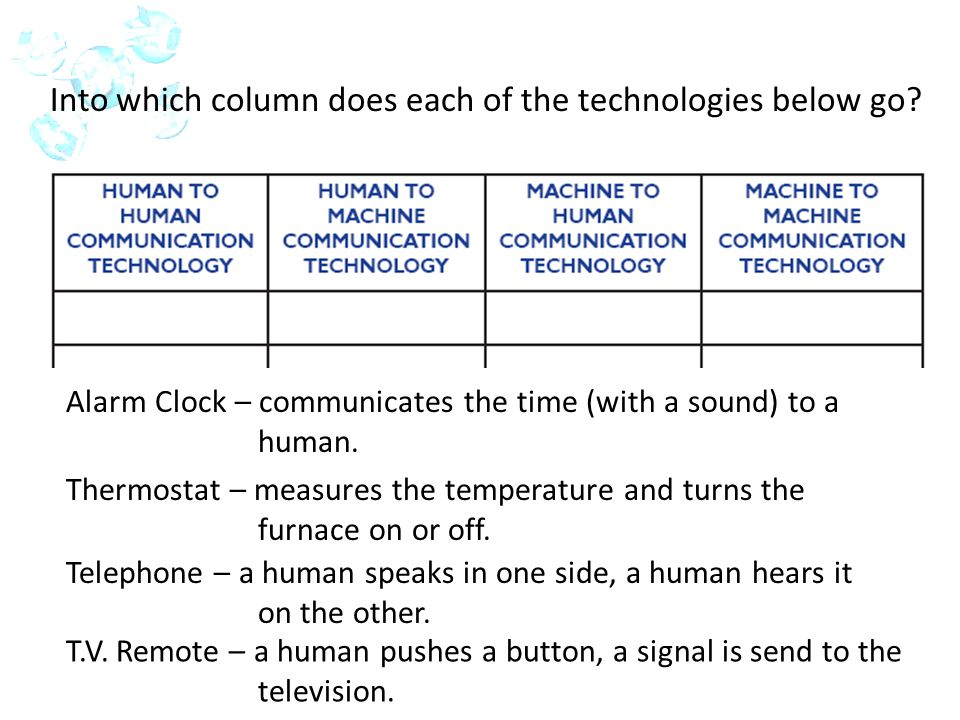 Into which column does each of the technologies below go? Telephone – a human speaks in one side, a human hears it on the other. T.V. Remote – a human