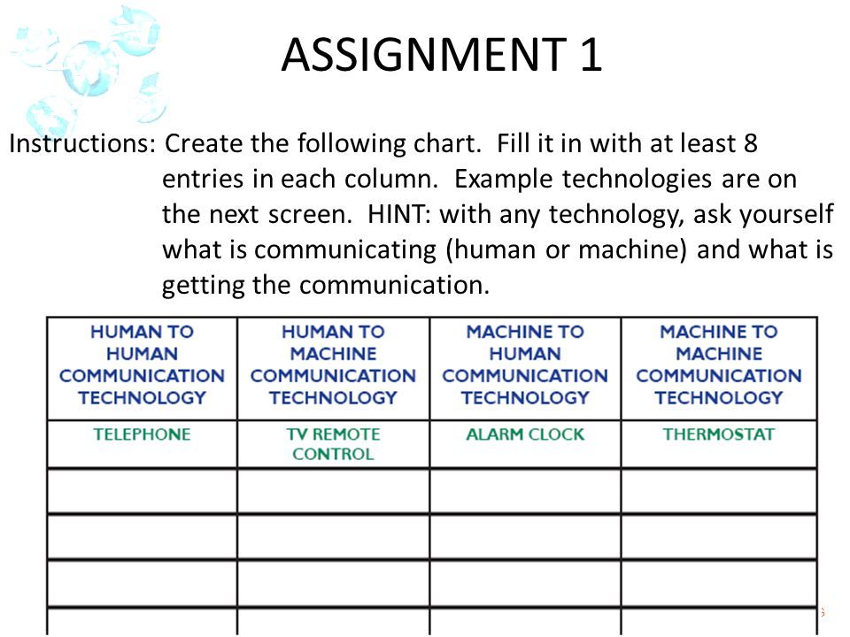 IOT POLY ENGINEERING 2-1 ASSIGNMENT 1 Instructions: Create the following chart. Fill it in with at least 8 entries in each column. Example technologie