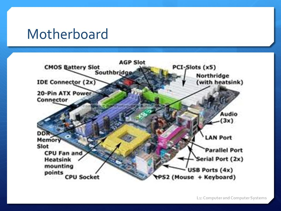 Motherboard L1: Computer and Computer Systems