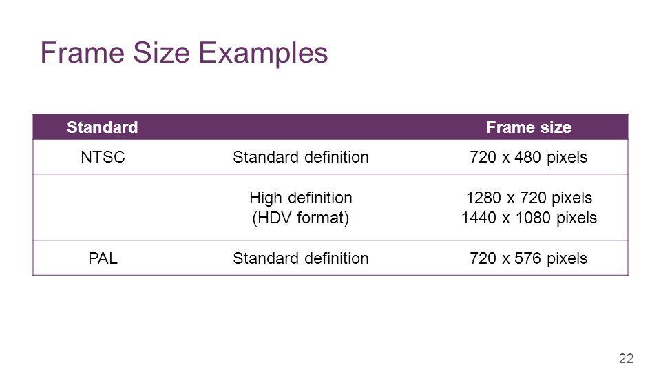 + Frame Size Examples StandardFrame size NTSCStandard definition720 x 480 pixels High definition (HDV format) 1280 x 720 pixels 1440 x 1080 pixels PALStandard definition720 x 576 pixels 22