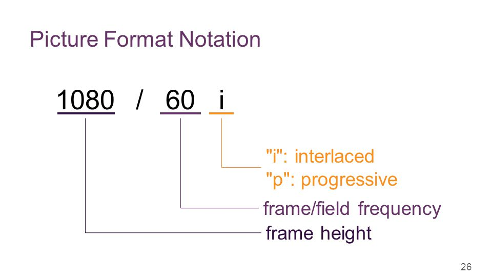 + Picture Format Notation 26 1080/60i frame height frame/field frequency i : interlaced p : progressive