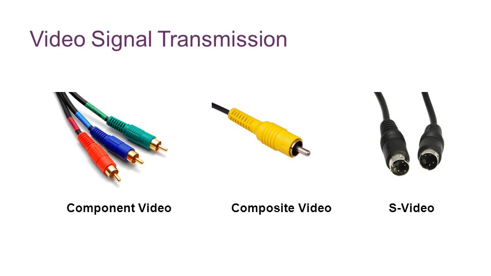 + Video Signal Transmission Component VideoComposite VideoS-Video