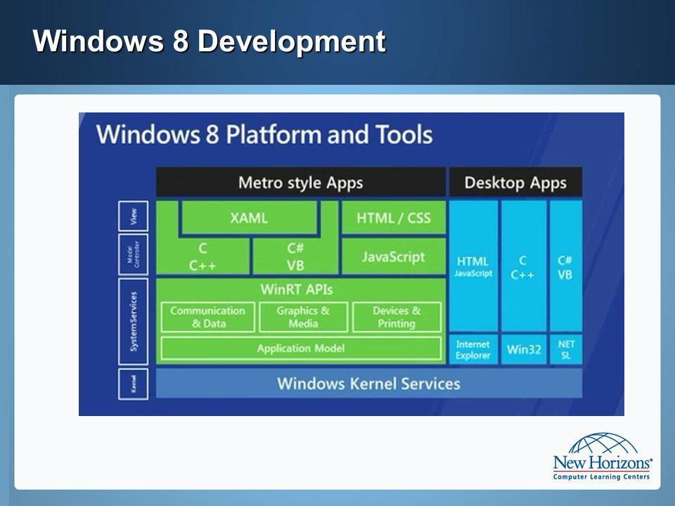 Windows 8 Development