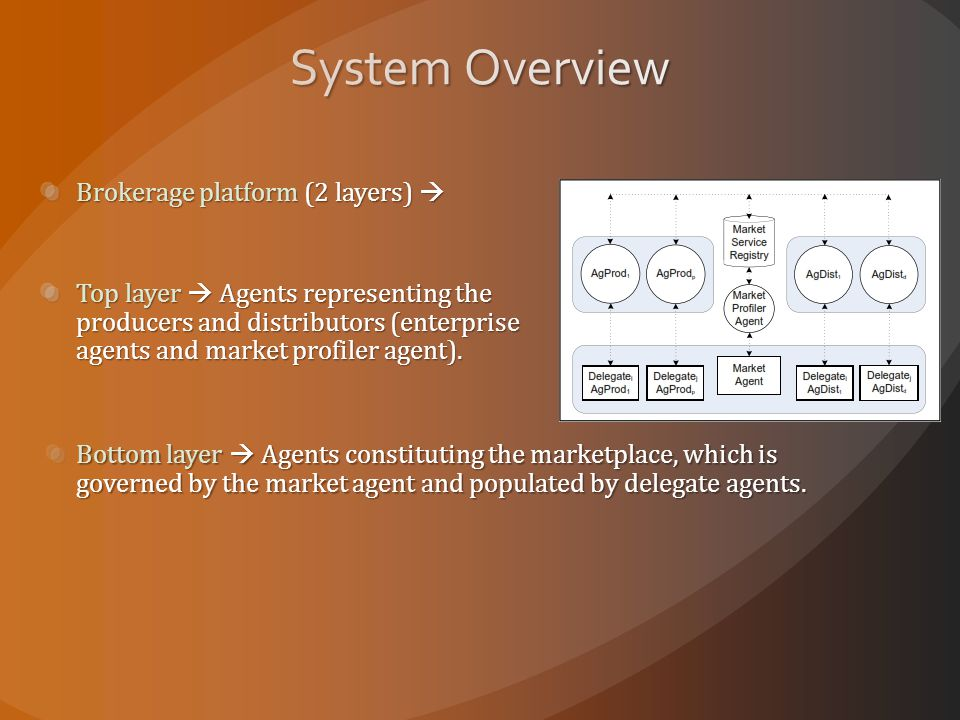 Brokerage platform (2 layers)  Top layer  Agents representing the producers and distributors (enterprise agents and market profiler agent).