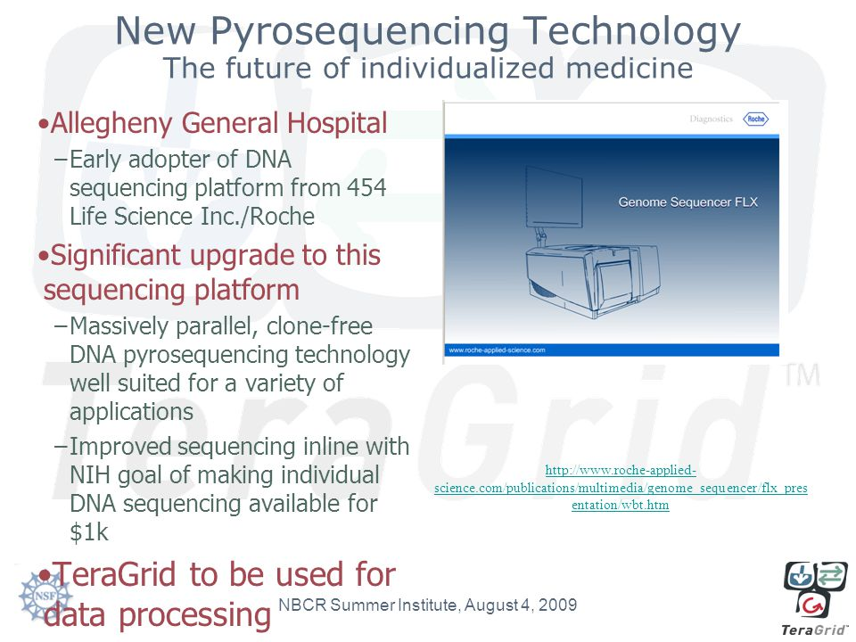 New Pyrosequencing Technology The future of individualized medicine Allegheny General Hospital –Early adopter of DNA sequencing platform from 454 Life