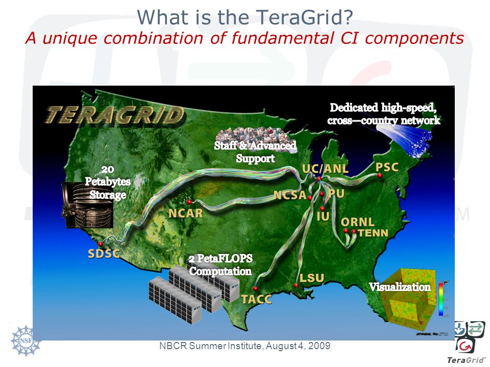 What is the TeraGrid? A unique combination of fundamental CI components NBCR Summer Institute, August 4, 2009