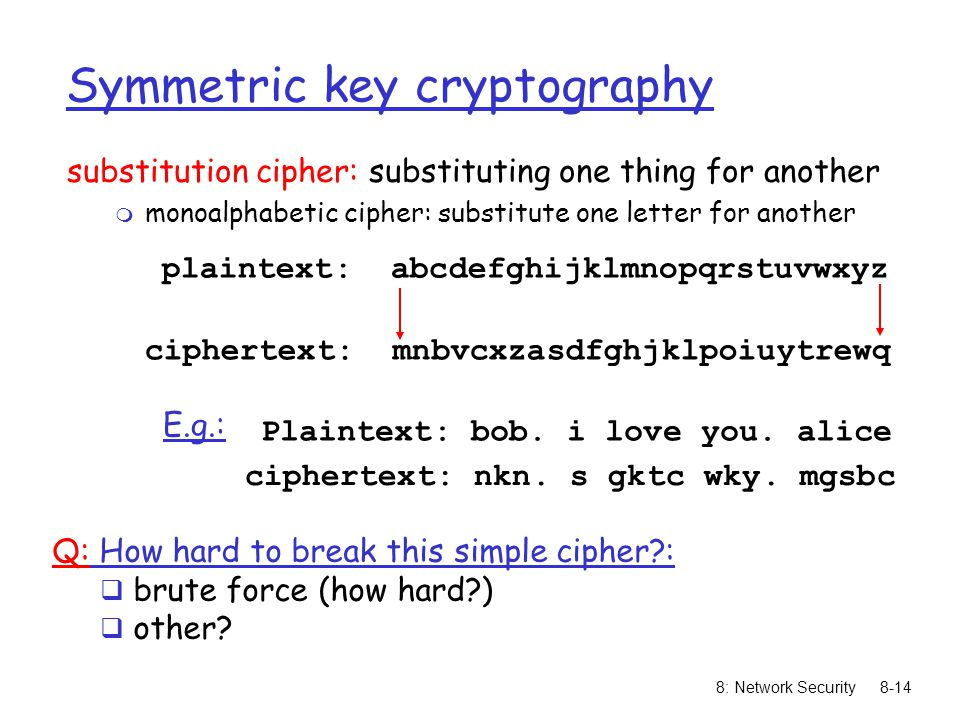 8: Network Security8-14 Symmetric key cryptography substitution cipher: substituting one thing for another m monoalphabetic cipher: substitute one letter for another plaintext: abcdefghijklmnopqrstuvwxyz ciphertext: mnbvcxzasdfghjklpoiuytrewq Plaintext: bob.