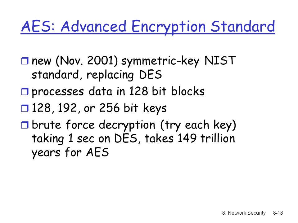 8: Network Security8-18 AES: Advanced Encryption Standard r new (Nov.