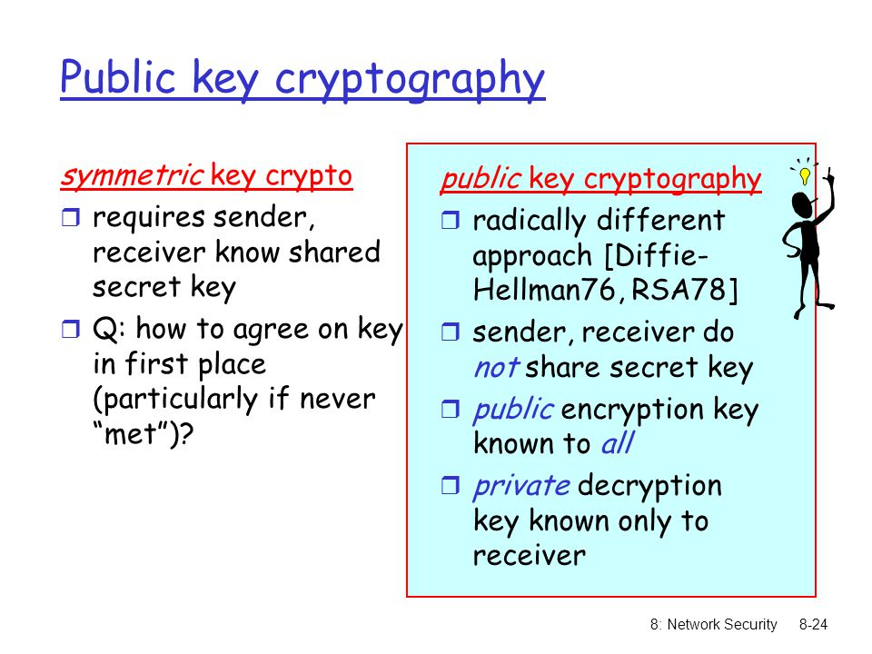 8: Network Security8-24 Public key cryptography symmetric key crypto r requires sender, receiver know shared secret key r Q: how to agree on key in first place (particularly if never met ).
