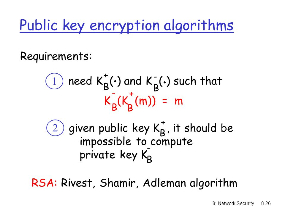 8: Network Security8-26 Public key encryption algorithms need K ( ) and K ( ) such that B B..