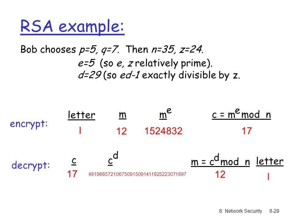 8: Network Security8-29 RSA example: Bob chooses p=5, q=7. Then n=35, z=24. e=5 (so e, z relatively prime). d=29 (so ed-1 exactly divisible by z. lett