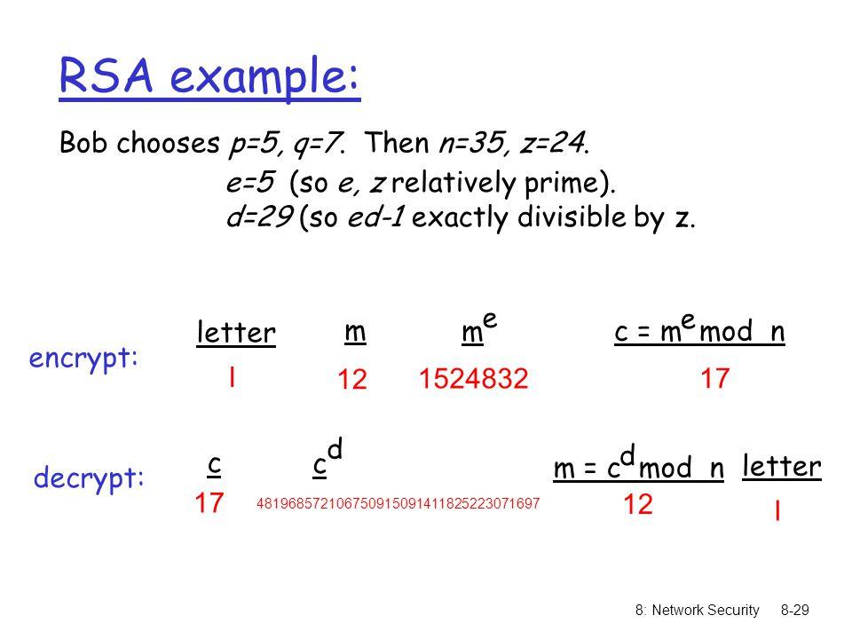 8: Network Security8-29 RSA example: Bob chooses p=5, q=7.