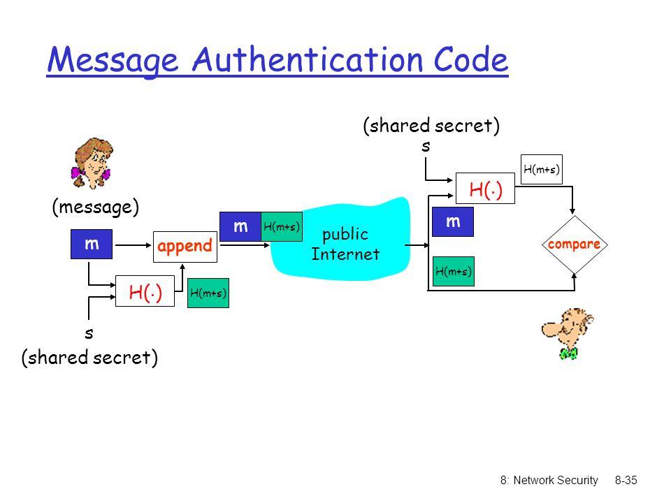 8: Network Security8-35 Message Authentication Code m s (shared secret) (message) H(. ) H(m+s) public Internet append m H(m+s) s compare m H(m+s) H(.