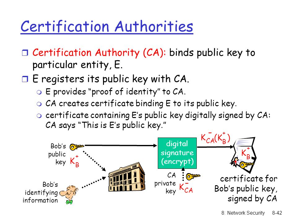 8: Network Security8-42 Certification Authorities r Certification Authority (CA): binds public key to particular entity, E. r E registers its public k