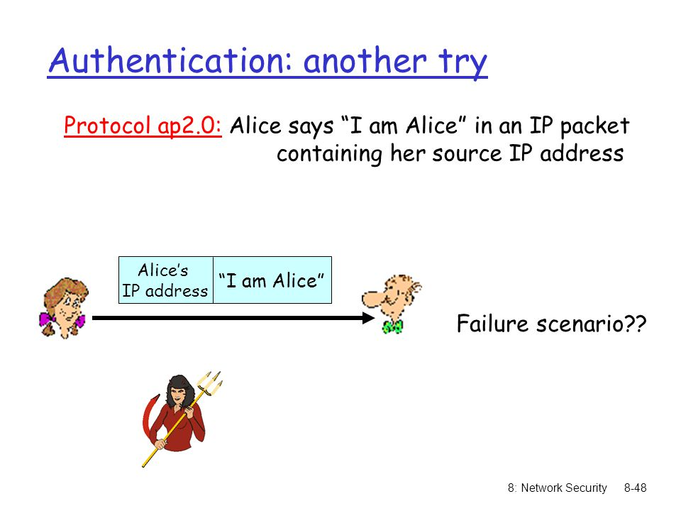 """8: Network Security8-48 Authentication: another try Protocol ap2.0: Alice says """"I am Alice"""" in an IP packet containing her source IP address Failure s"""