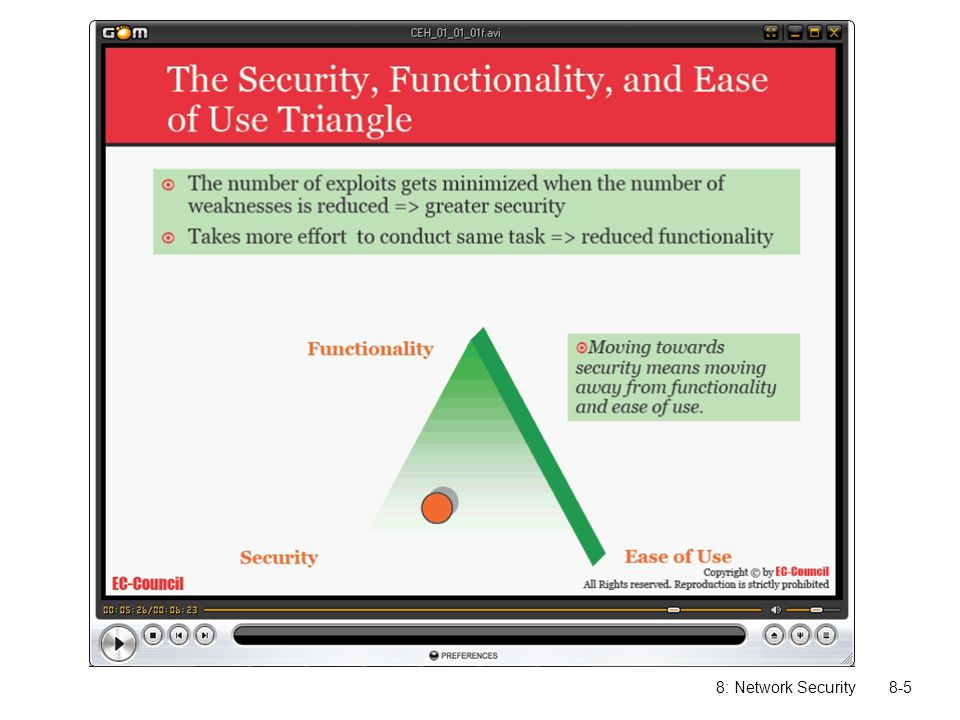 8: Network Security8-5