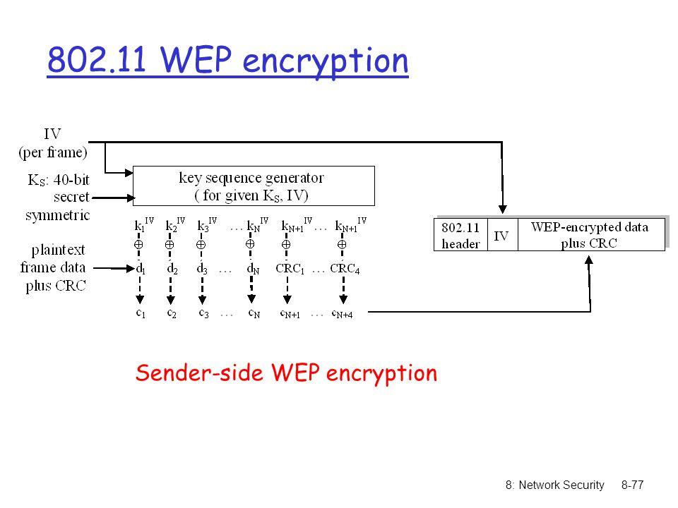 8: Network Security8-77 802.11 WEP encryption Sender-side WEP encryption