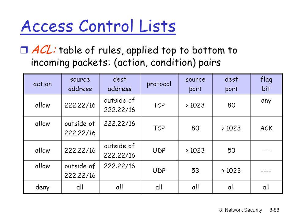 8: Network Security8-88 action source address dest address protocol source port dest port flag bit allow222.22/16 outside of 222.22/16 TCP> 102380 any