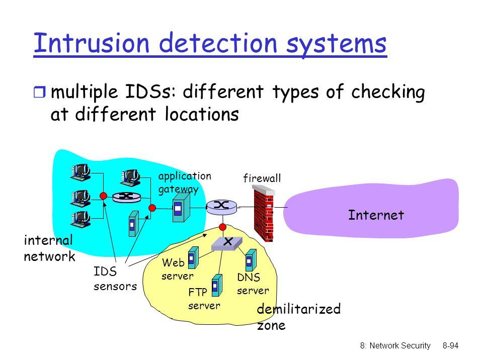 8: Network Security8-94 Web server FTP server DNS server application gateway Internet demilitarized zone internal network firewall IDS sensors Intrusi