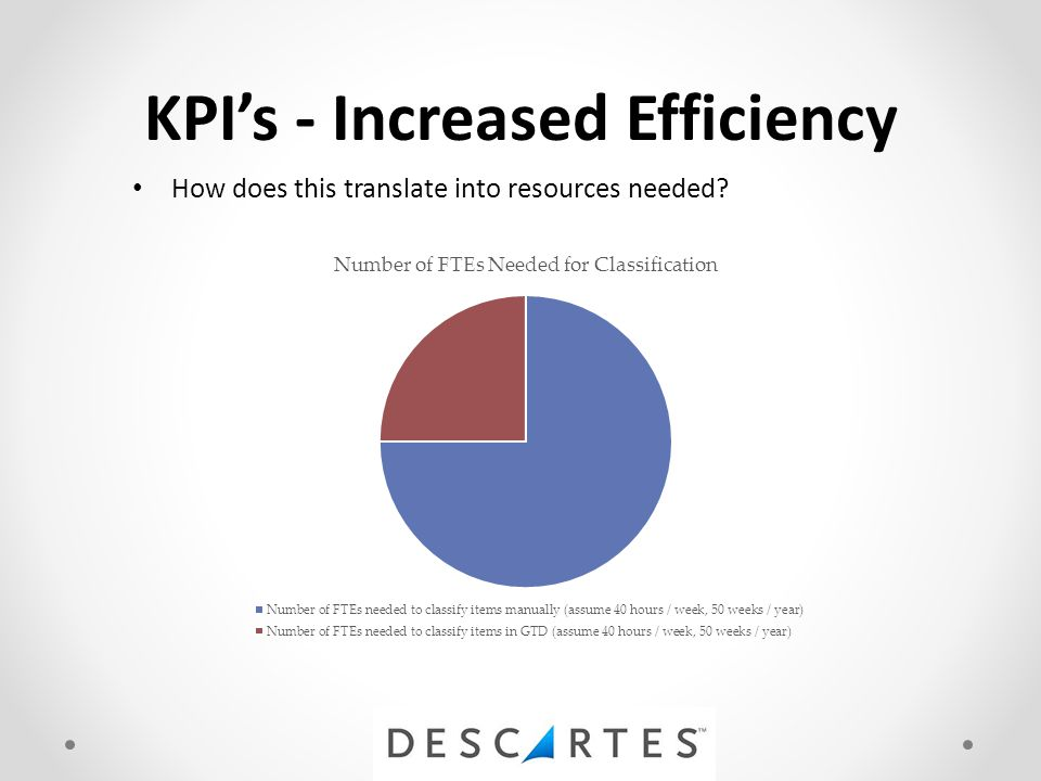 KPI's - Increased Efficiency How does this translate into resources needed?
