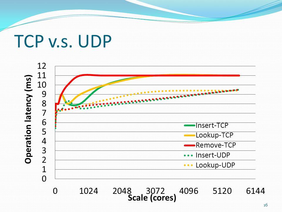 TCP v.s. UDP 16