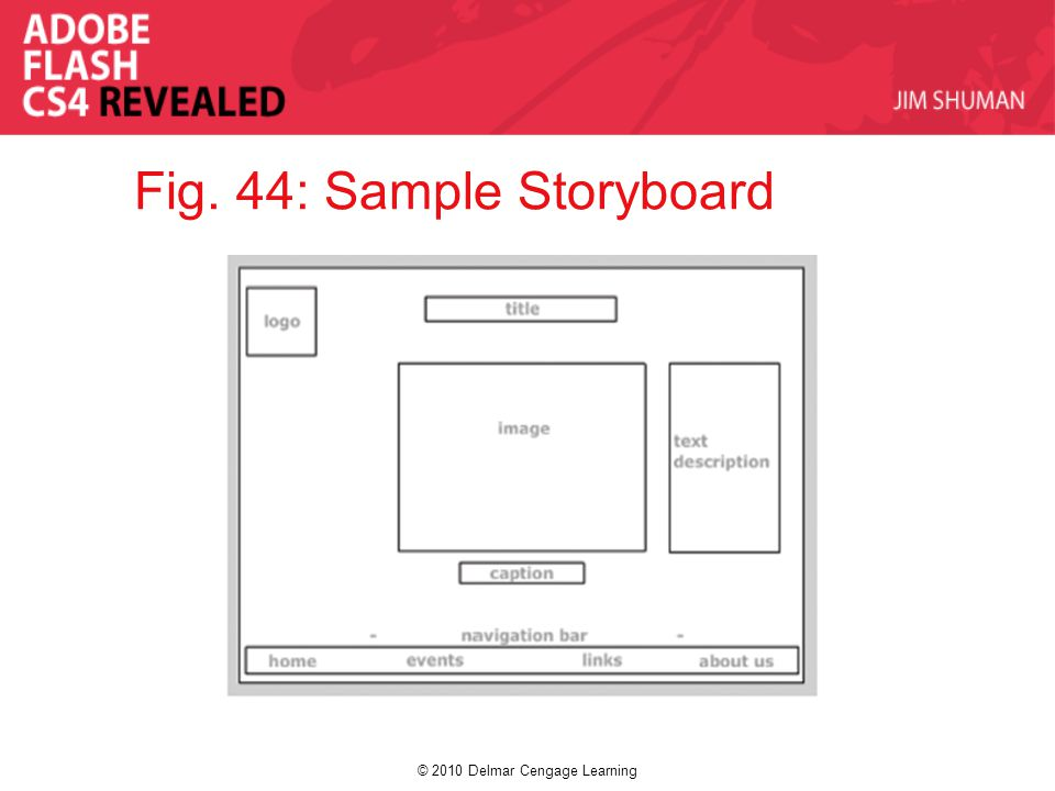© 2010 Delmar Cengage Learning Fig. 44: Sample Storyboard