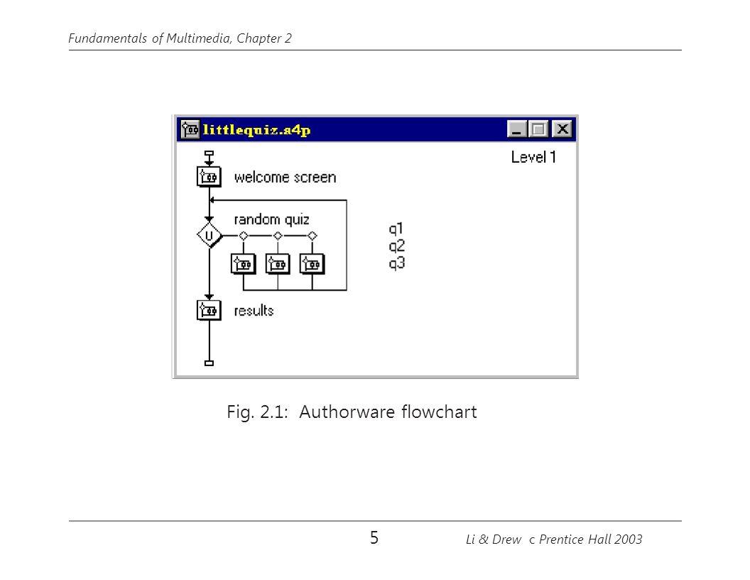 Fundamentals of Multimedia, Chapter 2 2.2.1 Adobe Premiere 2.2.2 Macromedia Director 2.2.3 Macromedia Flash 2.2.4 Dreamweaver Cakewalk Pro Audio 36 Li & Drew c Prentice Hall 2003