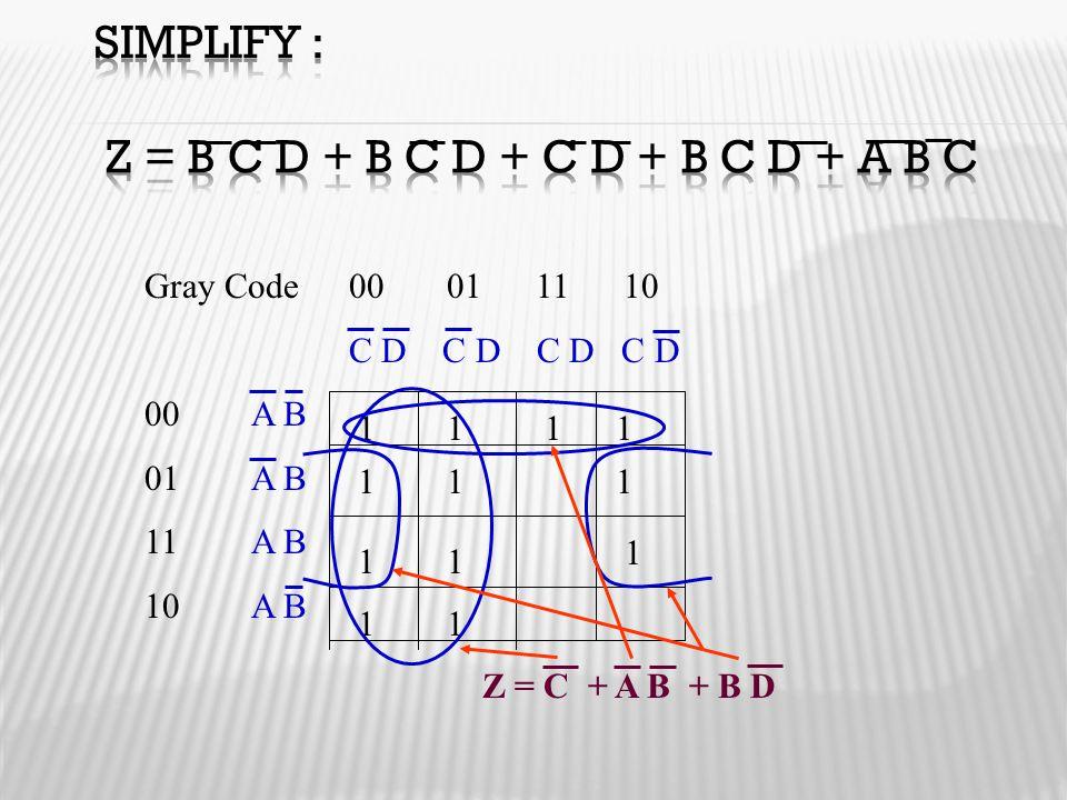 Gray Code 00A B 01A B 11A B 10A B 00 01 11 10 C D C D 1111 11 11 11 1 1 Z = C + A B + B D
