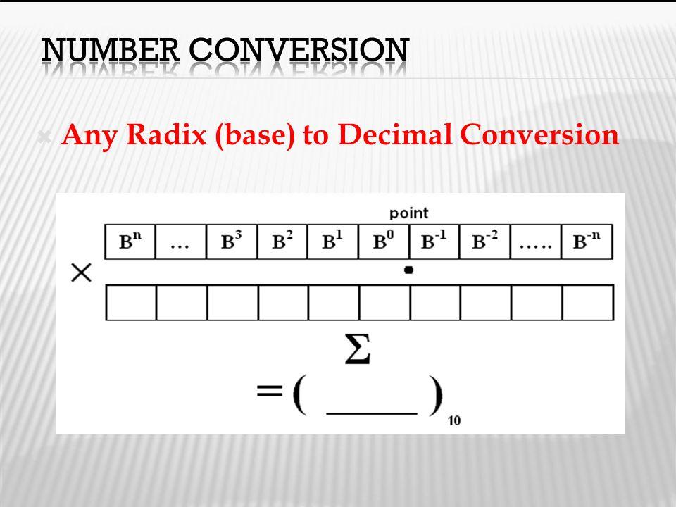  Any Radix (base) to Decimal Conversion