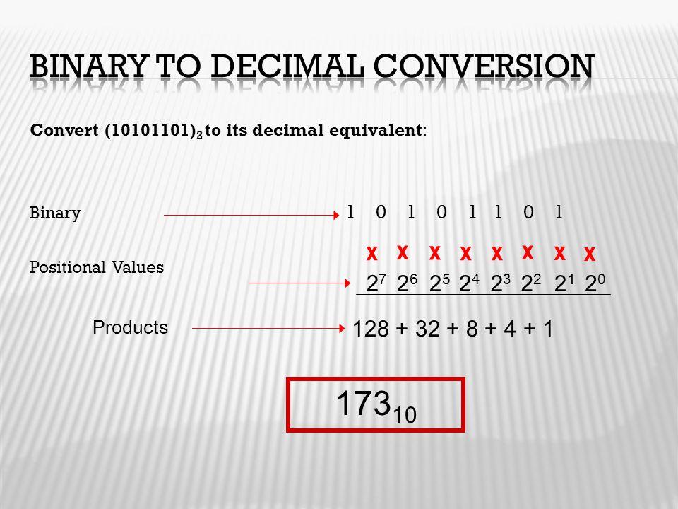 Convert (10101101) 2 to its decimal equivalent: Binary 1 0 1 0 1 1 0 1 Positional Values x x x xx x x x 2020 21212 2323 2424 2525 2626 2727 128 + 32 +
