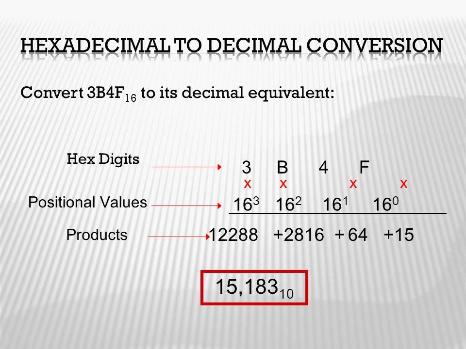 Convert 3B4F 16 to its decimal equivalent: Hex Digits 3 B 4 F xx x 16 3 16 2 16 1 16 0 12288 +2816 + 64 +15 15,183 10 Positional Values Products x