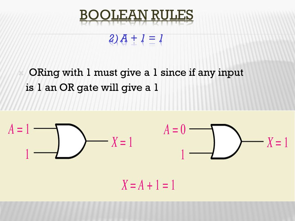  ORing with 1 must give a 1 since if any input is 1 an OR gate will give a 1