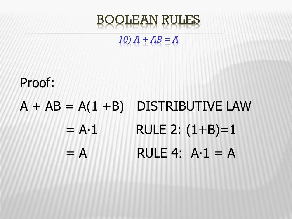 Proof: A + AB = A(1 +B)DISTRIBUTIVE LAW = A∙1 RULE 2: (1+B)=1 = ARULE 4: A∙1 = A