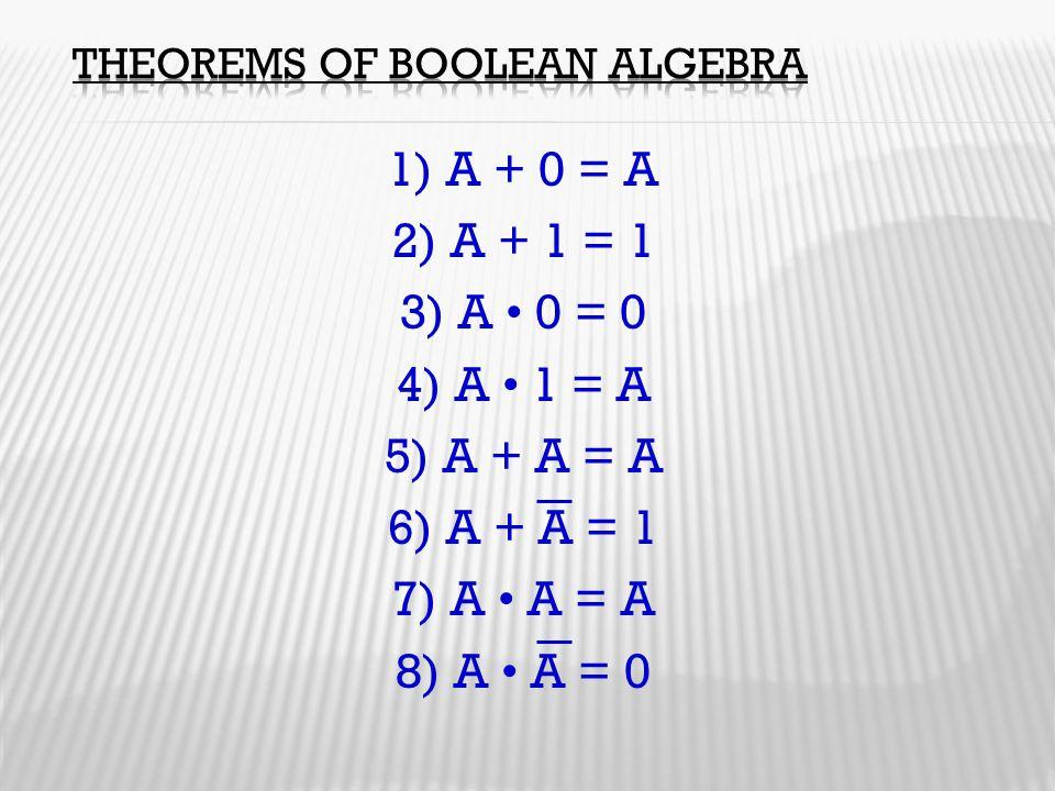 1) A + 0 = A 2) A + 1 = 1 3) A 0 = 0 4) A 1 = A 5) A + A = A 6) A + A = 1 7) A A = A 8) A A = 0