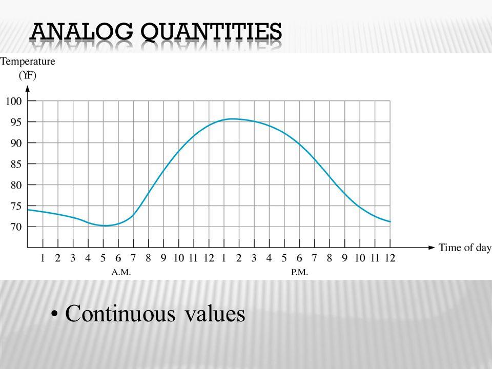 Continuous values