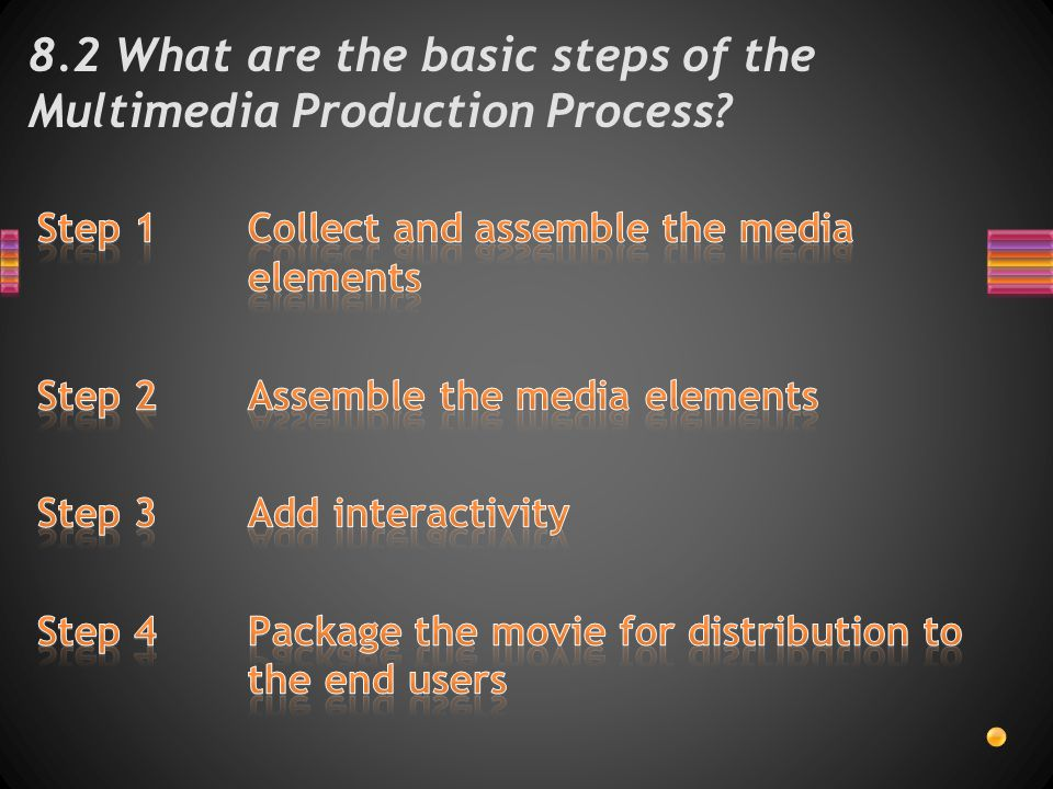 8.2 What are the basic steps of the Multimedia Production Process?