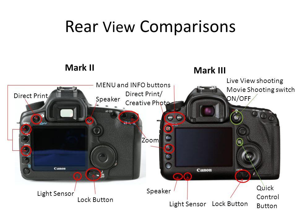 Rear View Comparisons Mark II Mark III MENU and INFO buttons Light Sensor Zoom Lock Button Light Sensor Speaker Direct Print Direct Print/ Creative Ph