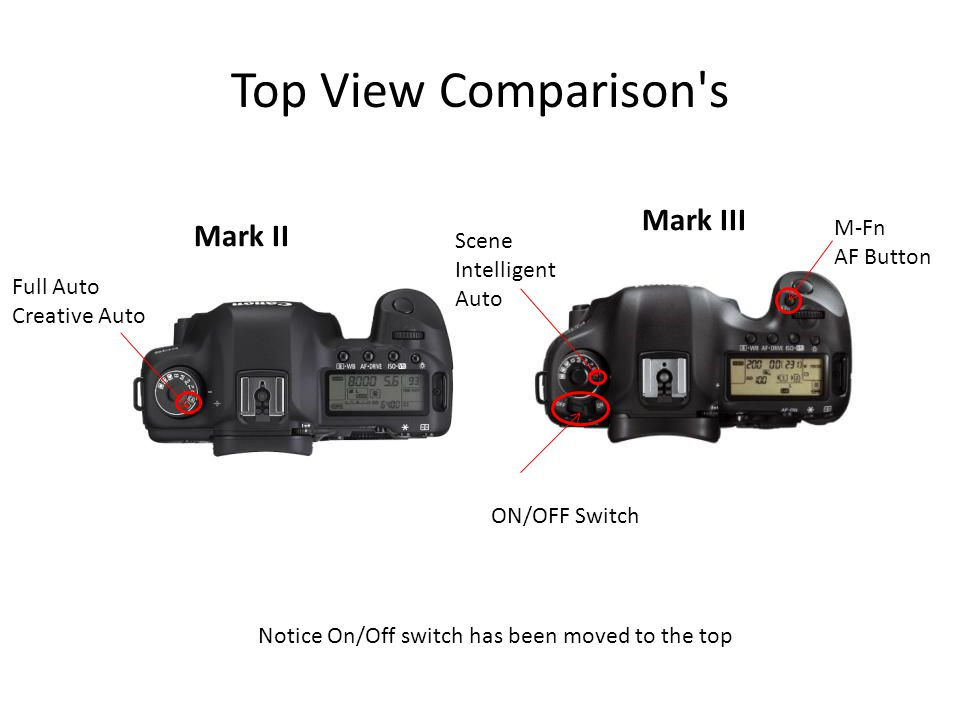 Top View Comparison's Mark II Mark III Notice On/Off switch has been moved to the top M-Fn AF Button Scene Intelligent Auto Full Auto Creative Auto ON