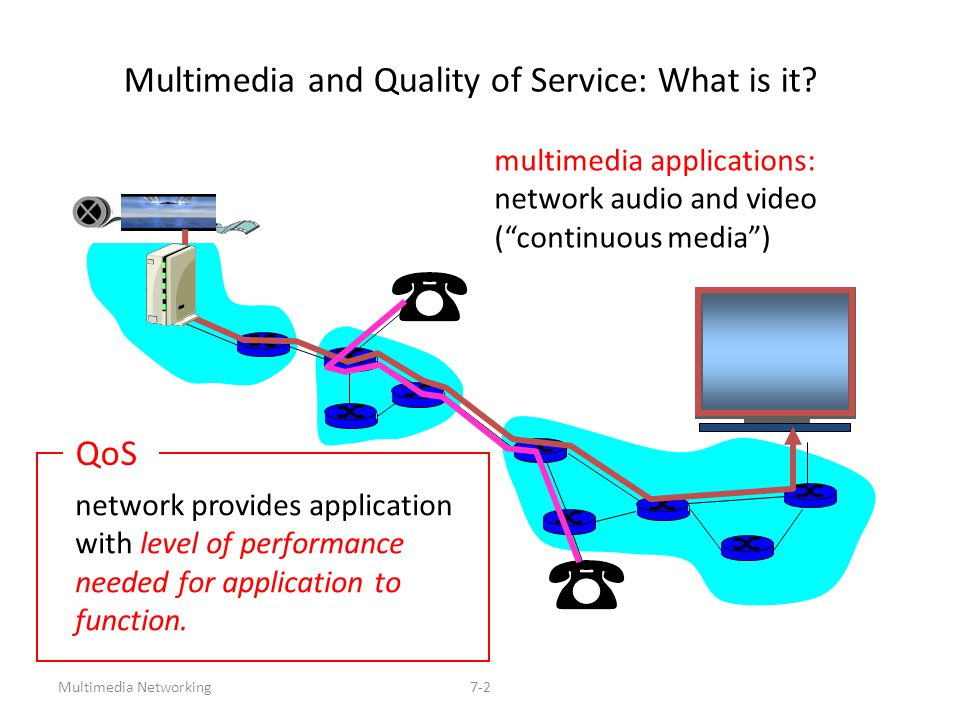 "Multimedia Networking7-2 Multimedia and Quality of Service: What is it? multimedia applications: network audio and video (""continuous media"") network"