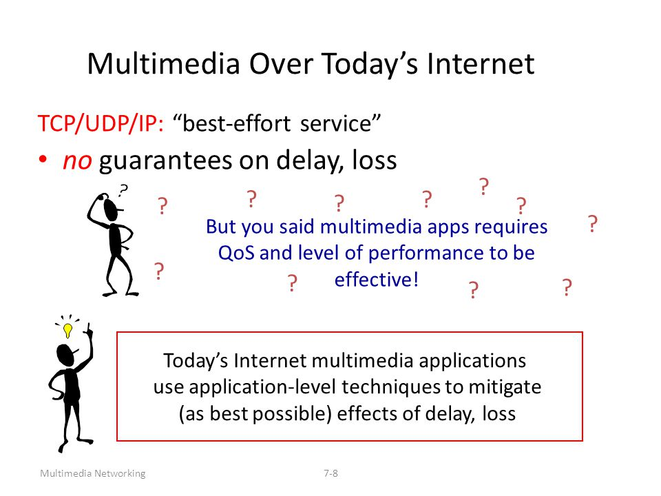 "Multimedia Networking7-8 Multimedia Over Today's Internet TCP/UDP/IP: ""best-effort service"" no guarantees on delay, loss Today's Internet multimedia a"