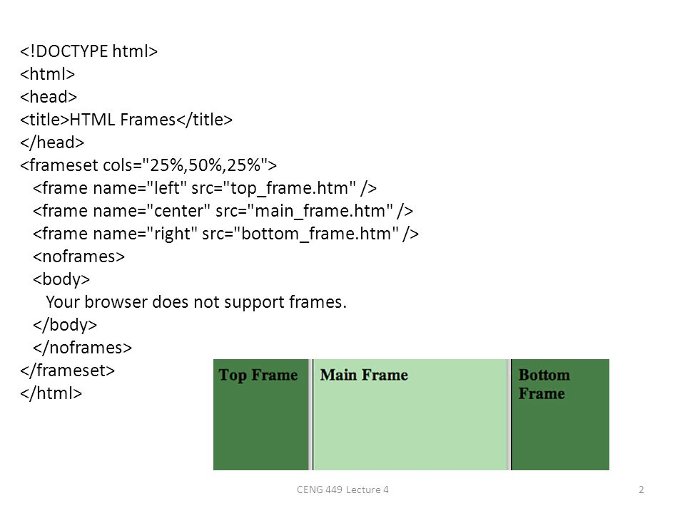 HTML Frames Your browser does not support frames. CENG 449 Lecture 42