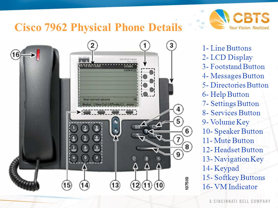 Cisco 7962 Physical Phone Details 1- Line Buttons 2- LCD Display 3- Footstand Button 4- Messages Button 5- Directories Button 6- Help Button 7- Settin