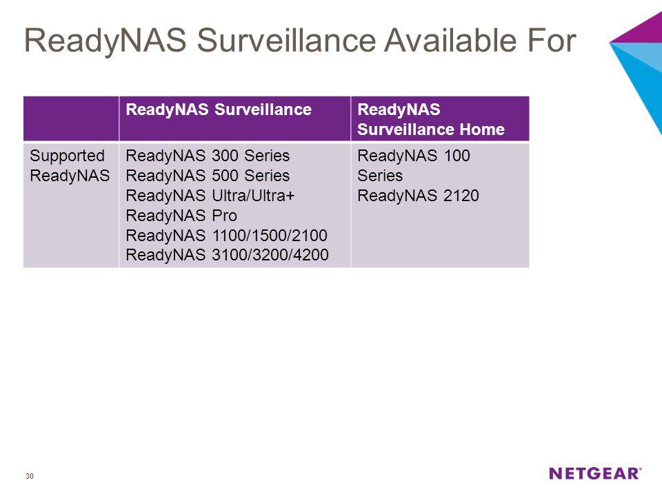 ReadyNAS Surveillance Available For ReadyNAS SurveillanceReadyNAS Surveillance Home Supported ReadyNAS ReadyNAS 300 Series ReadyNAS 500 Series ReadyNA