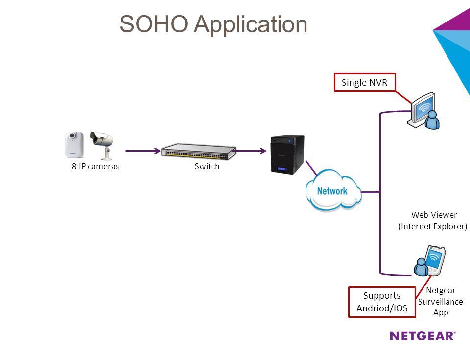 8 IP camerasSwitch Netgear Surveillance App Web Viewer (Internet Explorer) Supports Andriod/IOS Single NVR SOHO Application