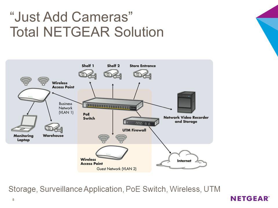 """Just Add Cameras"" Total NETGEAR Solution 8 Storage, Surveillance Application, PoE Switch, Wireless, UTM"