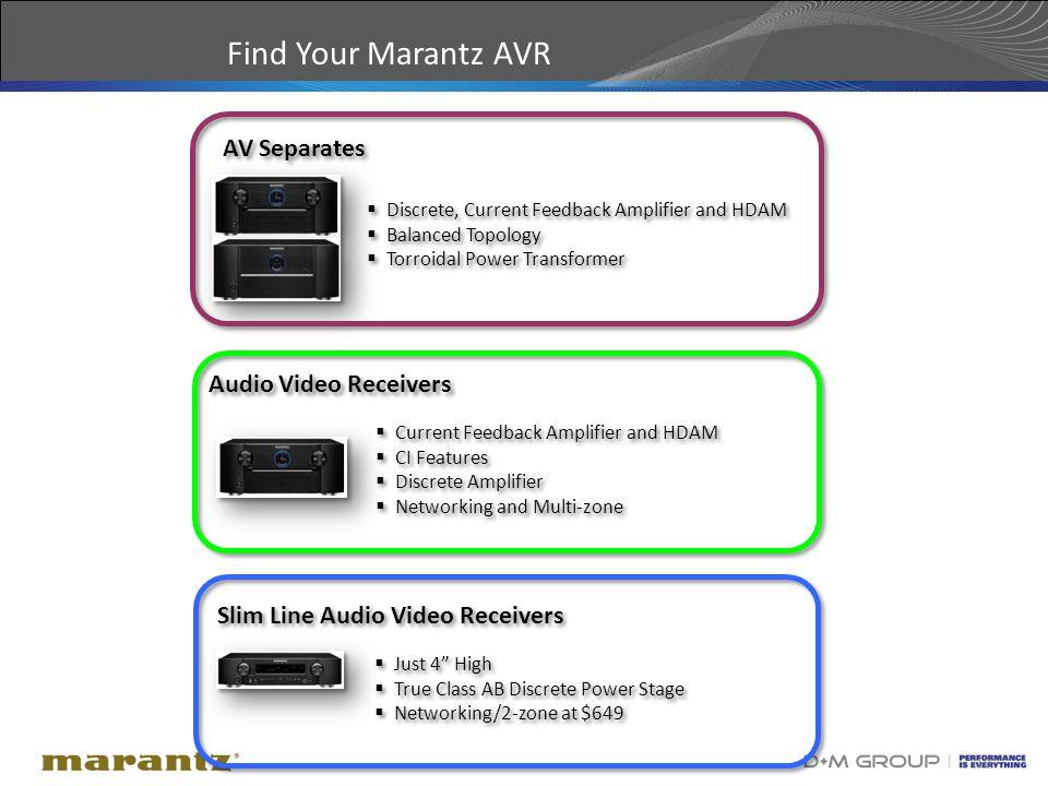 10 Find Your Marantz AVR