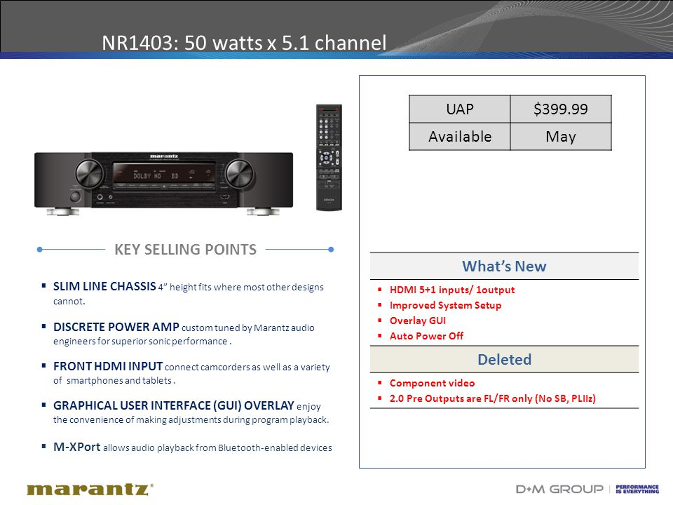 12 NR1403: 50 watts x 5.1 channel  SLIM LINE CHASSIS 4 height fits where most other designs cannot.