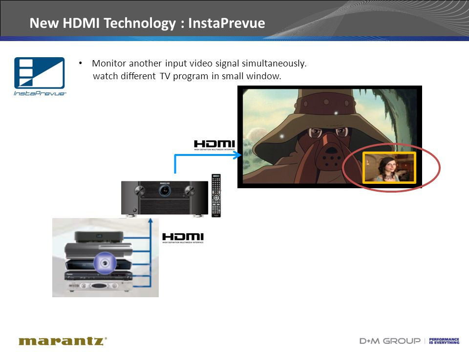 21 New HDMI Technology : InstaPrevue Monitor another input video signal simultaneously. watch different TV program in small window.